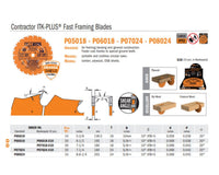 Contractor ITK-PLUS Fast Framing Saw Blades