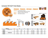 Contractor ITK-PLUS Finish Saw Blades