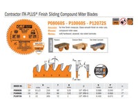 Contractor ITK-PLUS Finish Sliding Compound Miter Saw Blades