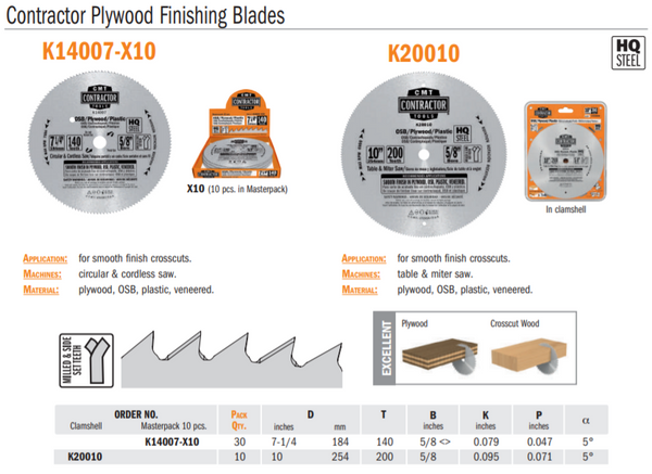 Contractor Plywood Finishing Saw Blades