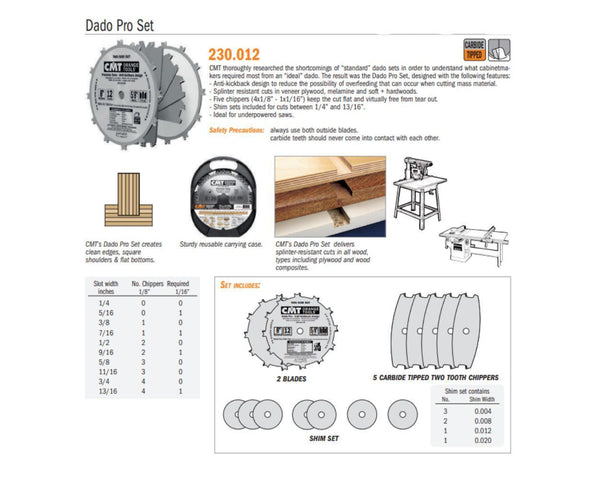 Industrial Dado Pro Set Saw Blades