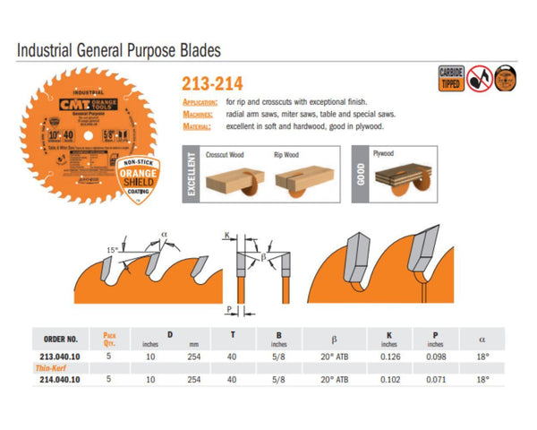 Industrial PTFE-Coated General Purpose Saw Blades