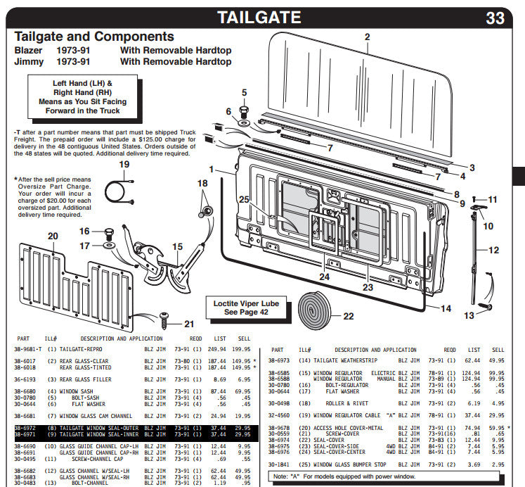 LMC-38-6971- TAILGATE WINDOW SEAL-INNER 73-91 BLAZER
