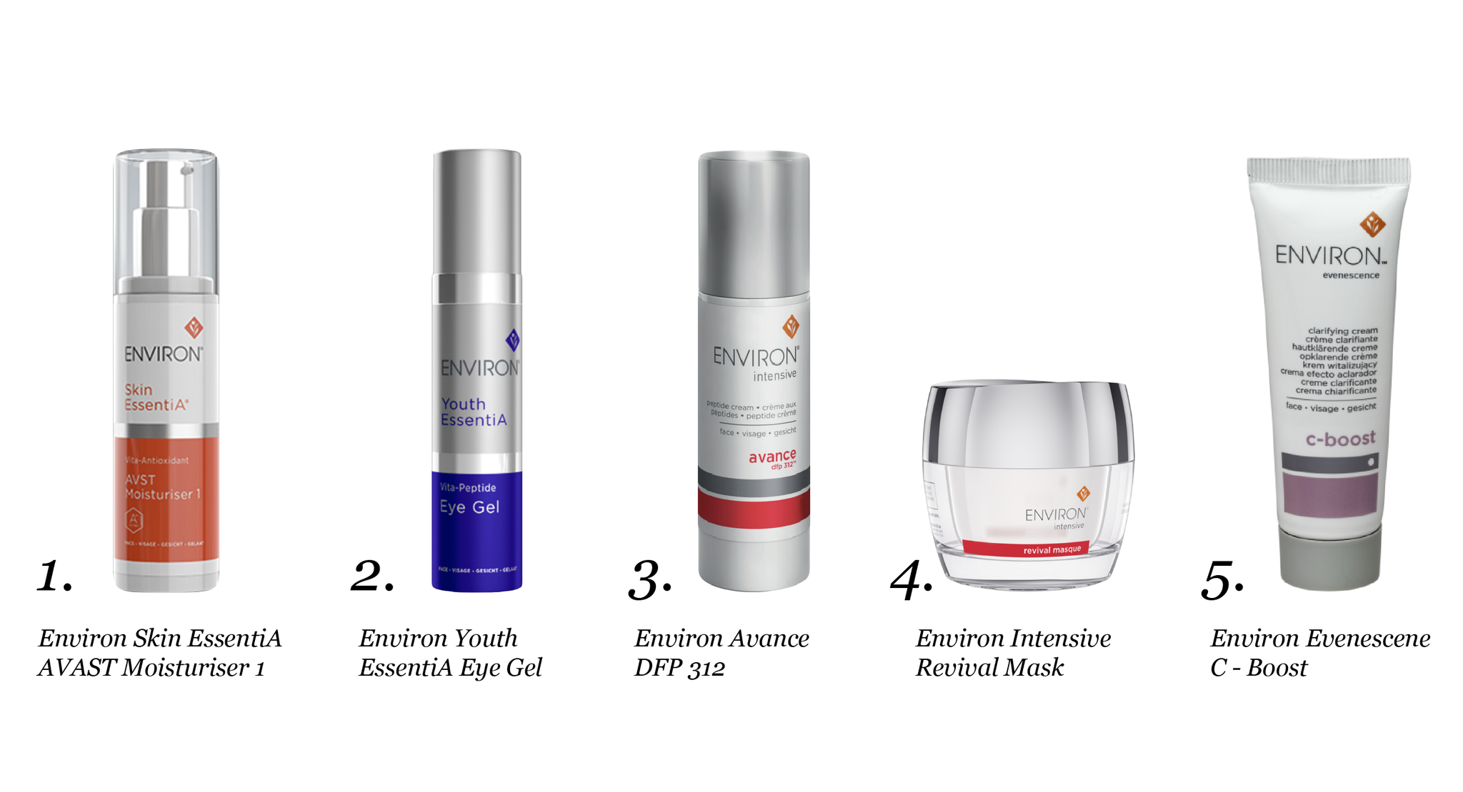 Product Focus of the Month - Environ