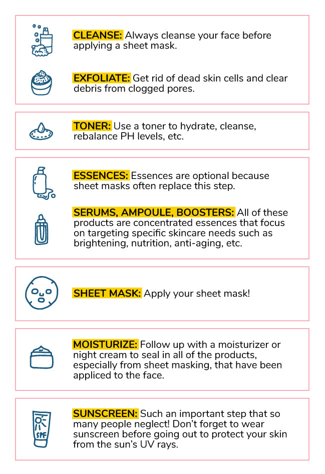 Korean Sheet Mask 101 For Radiant And Glowing Skin Shop Online Facetory Every Face Has A Story