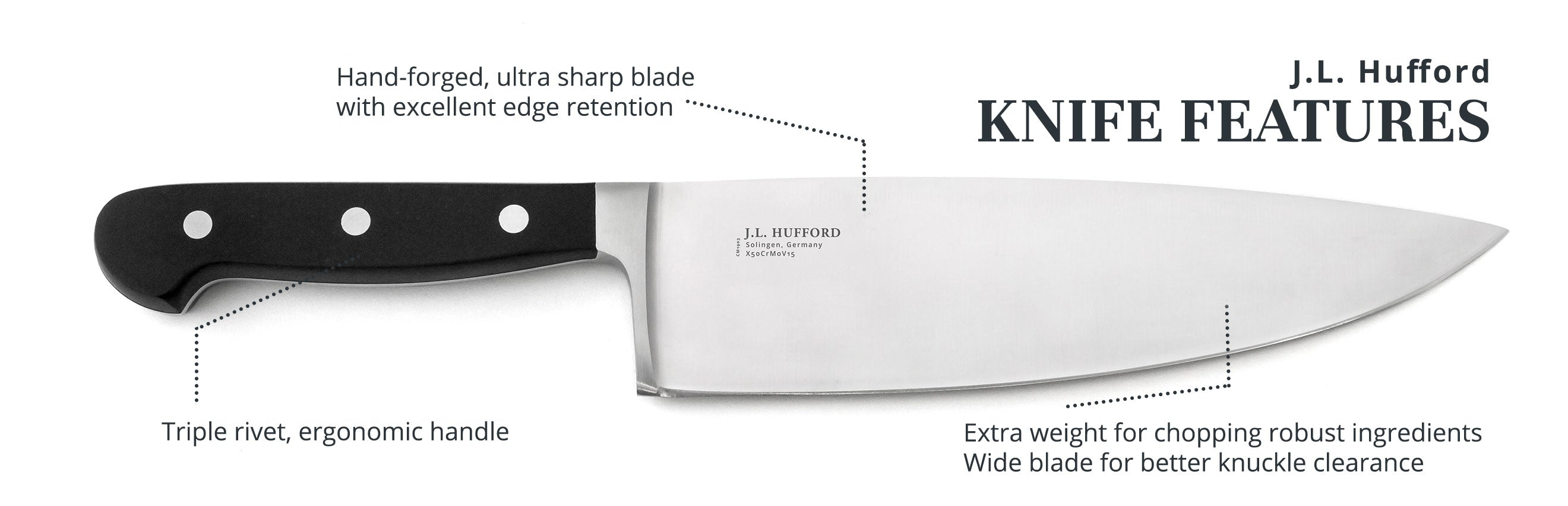 J.L. Hufford Knife Line Features