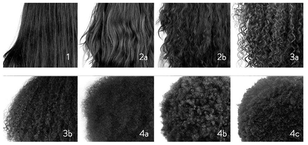 How To Figure Out Your Curl Type All Shades Covered Classy Curl Pattern Types