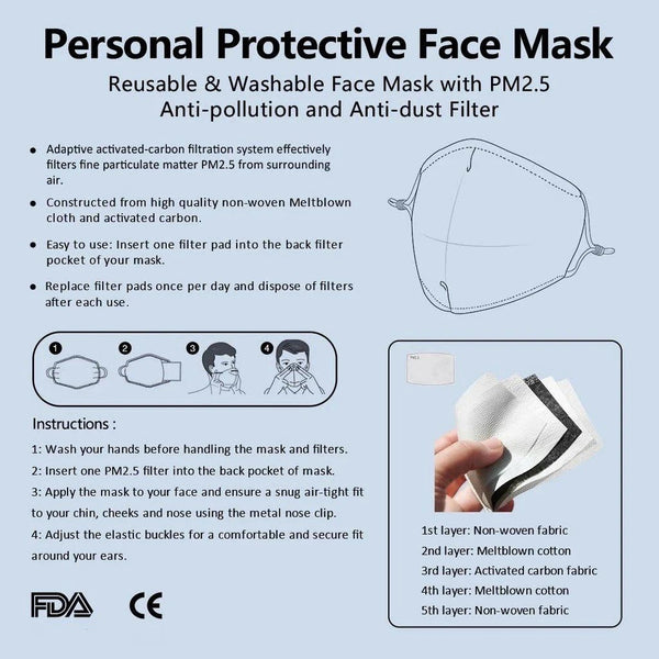 iEDM - White Anti-Germ & Pollution Mask With (4) PM 2.5 Carbon Filters