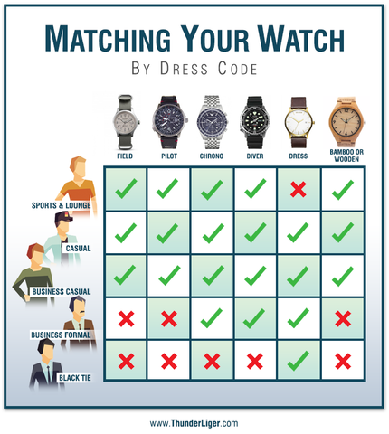 how to match your watch to your outfit - easy chart to understand