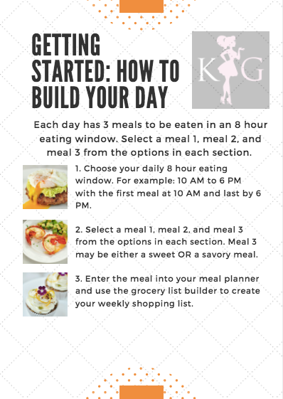 Build Your Day Custom Meal Plans – Ketogenic Girl