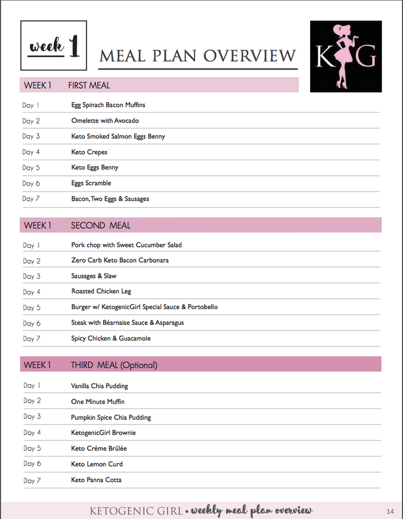 *NEWLY UPDATED: 28 Day Accelerated Meal Plan & KetogenicGirl Challenge – Ketogenic Girl