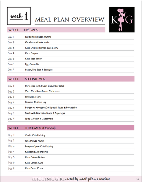 *NEWLY UPDATED: 28 Day Accelerated Meal Plan  & KetogenicGirl Challenge