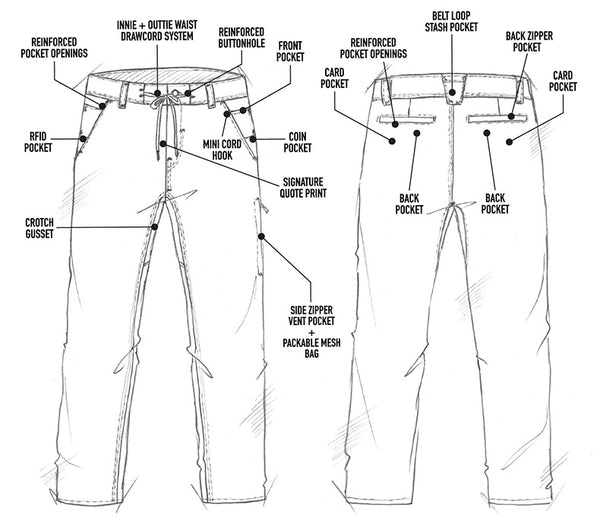 686 Featherweight Everywhere Slim Fit Pants Spec Sheet