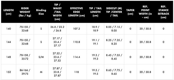 Arbor Cadence Womens Snowboard 2022 Specs Size Chart Pure Board Shop