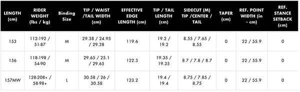 Arbor Westmark Camber Mens Snowboard 2020 Size Chart pure board shop