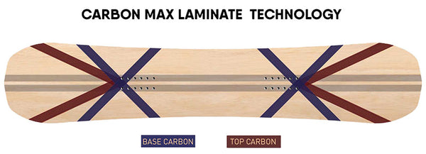 Never Summer Carbon Max Laminate Technology pure board shop