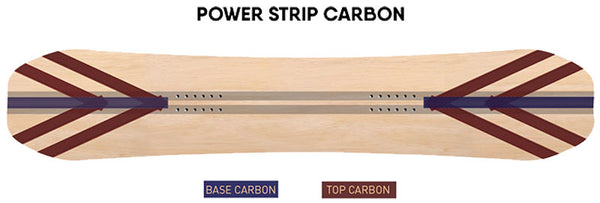 Never Summer Dipstick Carbon Profile Never Summer 2020 pure board shop