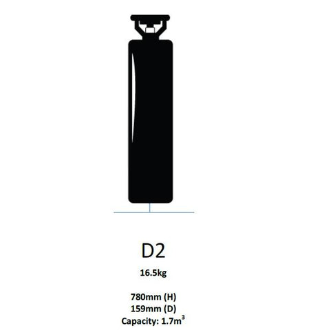 NEW Oxygen Cylinder Only - Size D2
