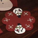 Snow Guy Candle Mat - Set of Two - Interiors by Elizabeth