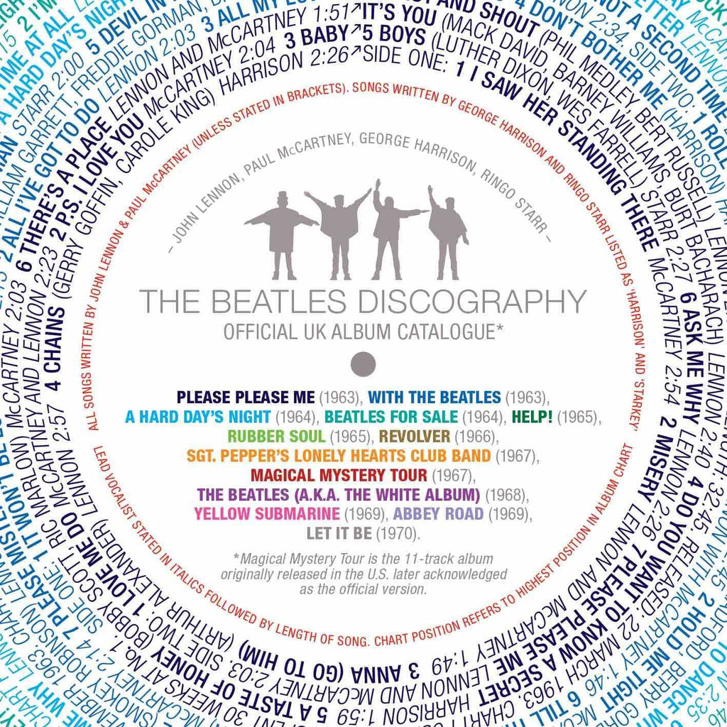 The Beatles: Discography Art Music nickprints for We Built This City 2