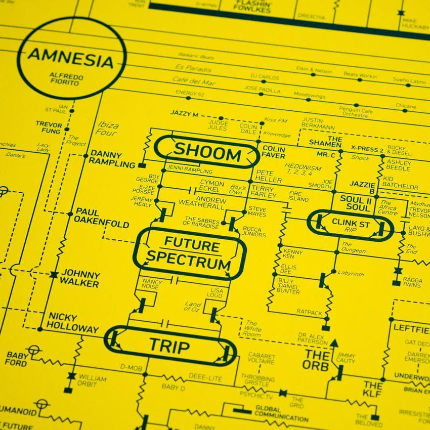 *YELLOW* Acid House Love Blueprint Art Music Dorothy for We Built This City 3