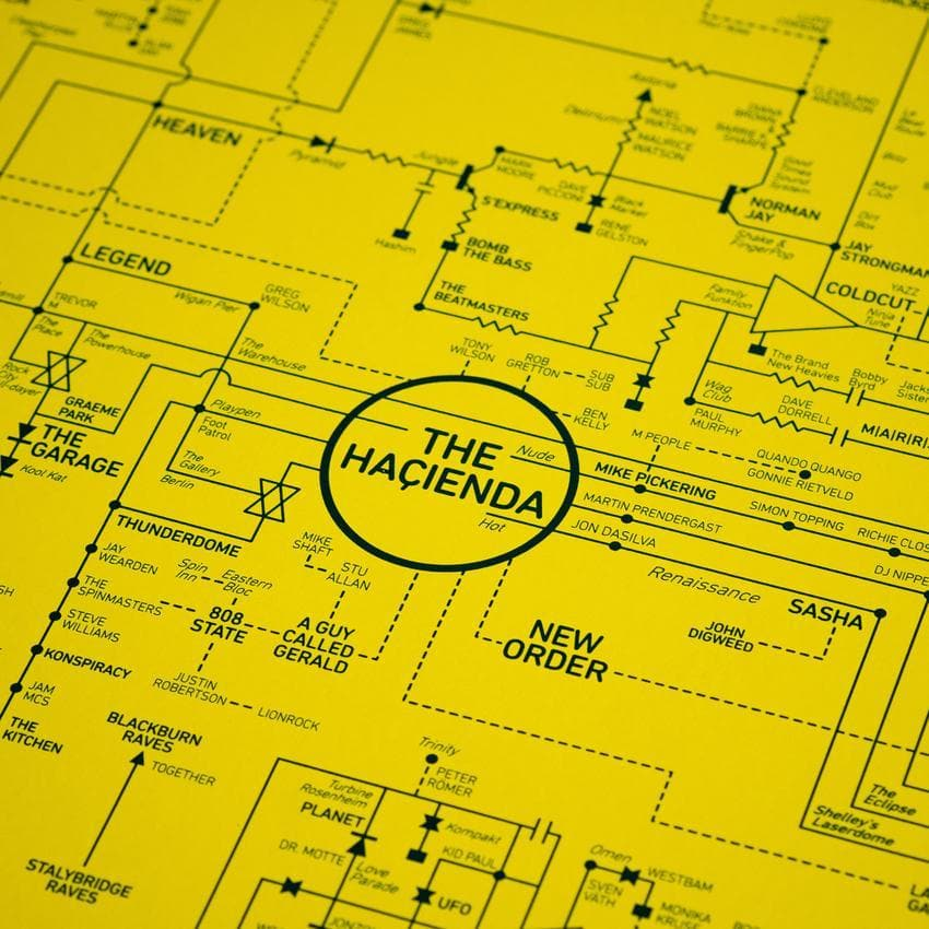 *YELLOW* Acid House Love Blueprint Art Music Dorothy for We Built This City 4