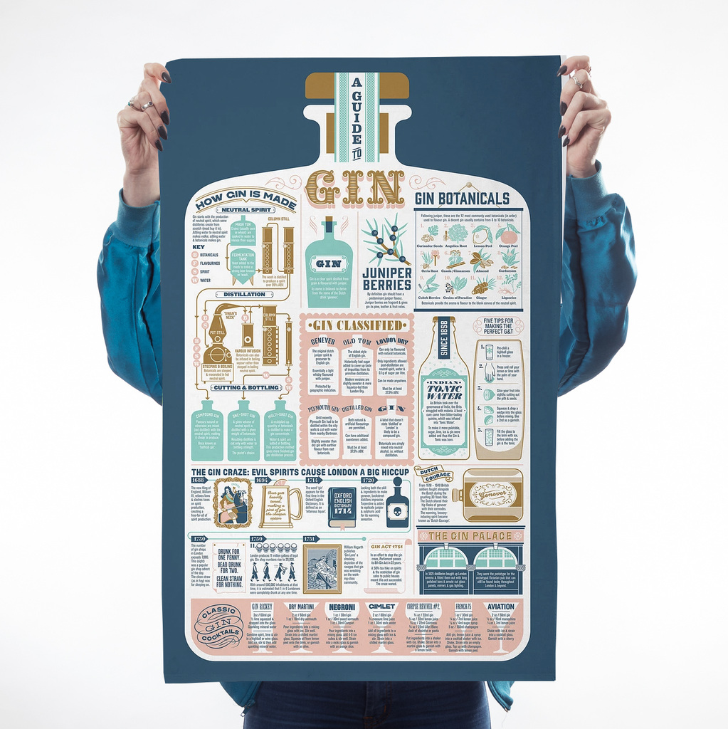 The G & T Towel Kitchen Textiles - Teatowels Stuart Gardiner for We Built This City 1