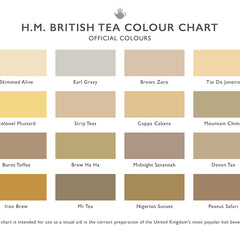 Tea Colour Chart Art Food and Drink Tea Hee Hee for We Built This City 2