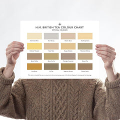 Tea Colour Chart