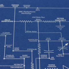 Electric Love Blueprint