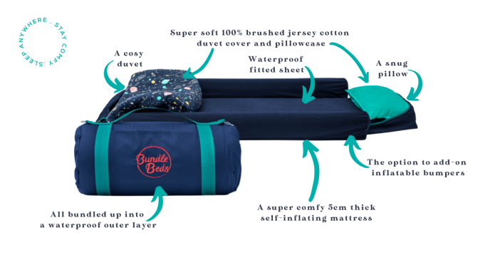 The key features of the Tot-2-Ten kids' travel bed