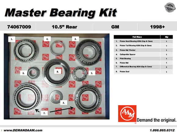 Master Bearing Kit GM 10.5