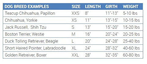 RC Pet Products Highland Sweater Size Chart