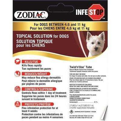 Zodiac Infestop For Dogs | Dog Flea & Tick -  pet-max.myshopify.com