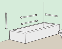 Suggested Grab Bar Installation Configurations