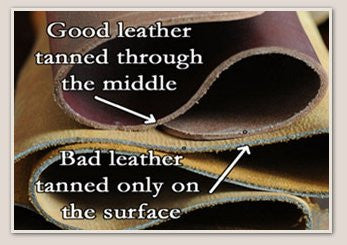 Difference in Tanned Leather. Source: Saddleback Leather, 2017.