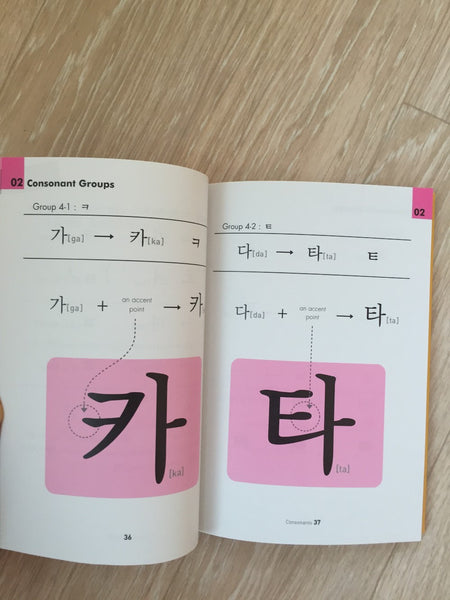 YES, YOU CAN LEARN KOREAN LANGUAGE STRUCTURE IN 40 MINUTES (120p, 125*178mm) KPOP LEARNING KOREAN