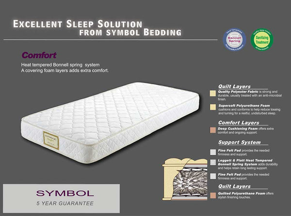 Comfort King Single Mattress