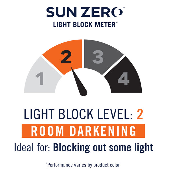 Sun Zero Gauge measuring light blocking level