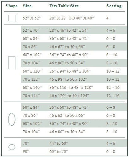 Tablecloth-Size-Guide