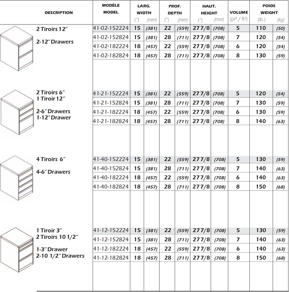file pedestal specs - 2 to 4 drawers