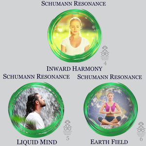 Schumann Resonance Audio MP3 Meditations. For developing ESP, deep relaxation and reducing stress.