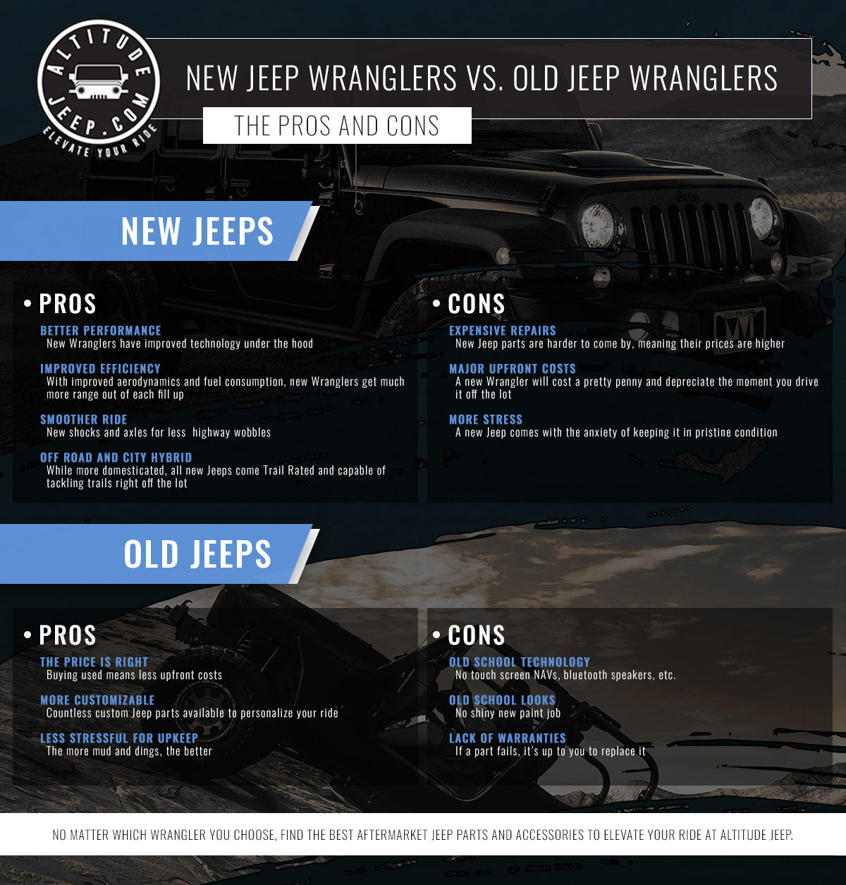 Custom Jeep Parts - New Jeeps vs  Used Jeeps: The Pros and Cons