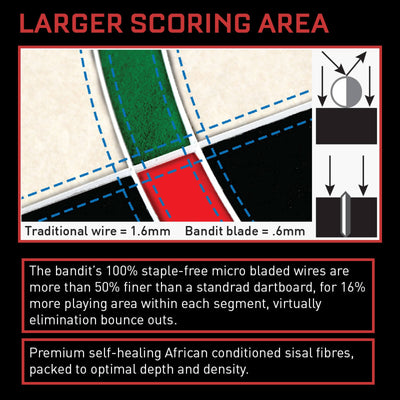 Dartboards - Shot - Bandit Dartboard & Surround Package