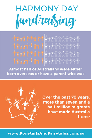 infographics about harmony day - school ponytails