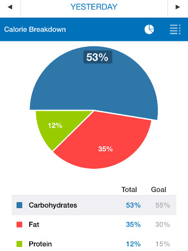 426843-myfitnesspal-for-iphone
