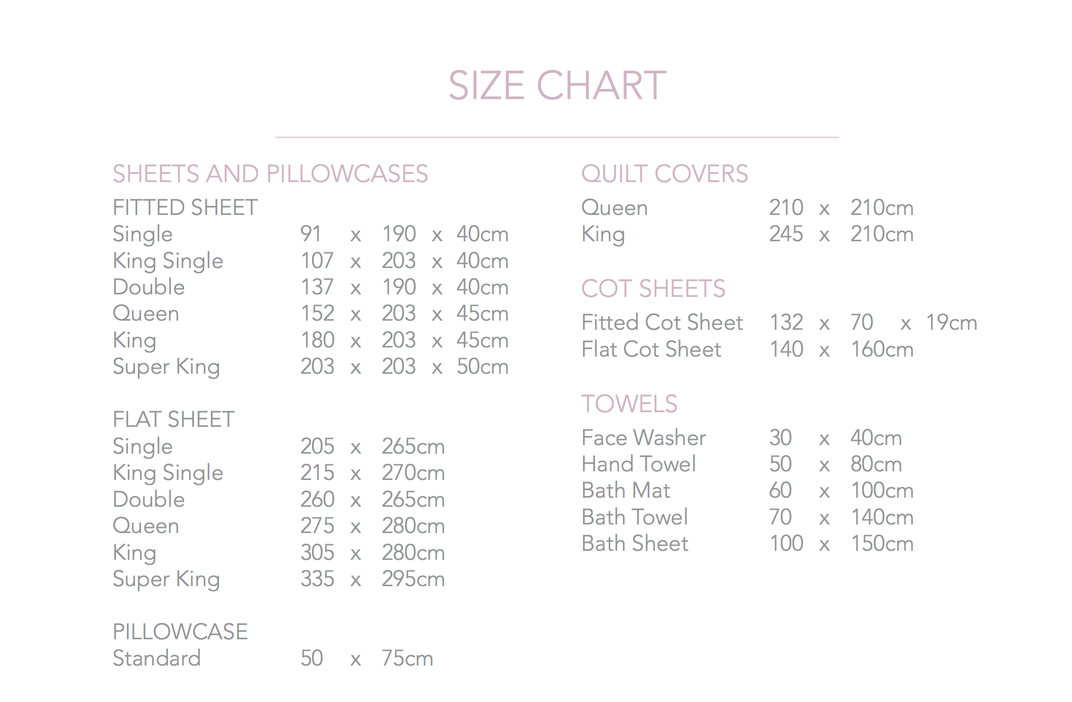 Where can you get a chart listing all sizes of flat sheets?