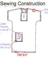 Sewing Construction