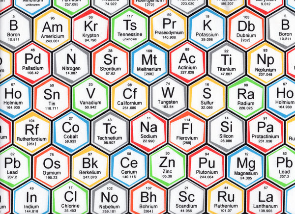 Close-Up Periodic Elements
