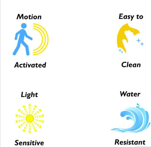 Human Body Motion Activated LED Waterproof Bathroom Toilet Nightlight
